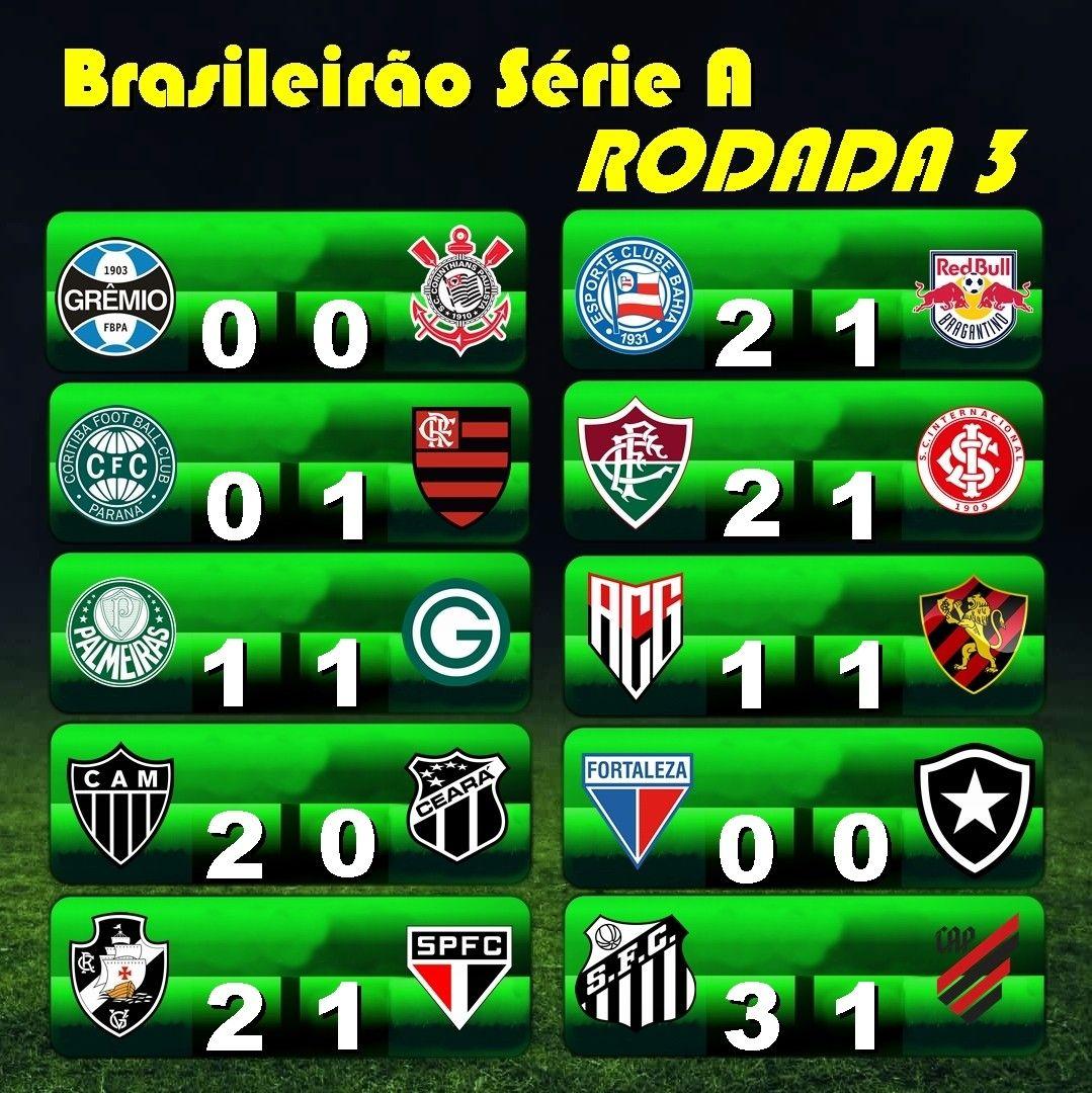 Brasileirao Serie A Terceira Rodada Brasileirao 30 Spfc