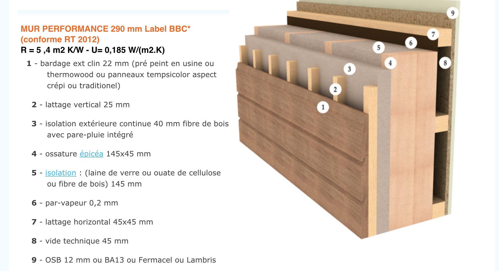 Maison en bois prix au m2 bardage prix au m2 19 bardage for Table exterieur osb