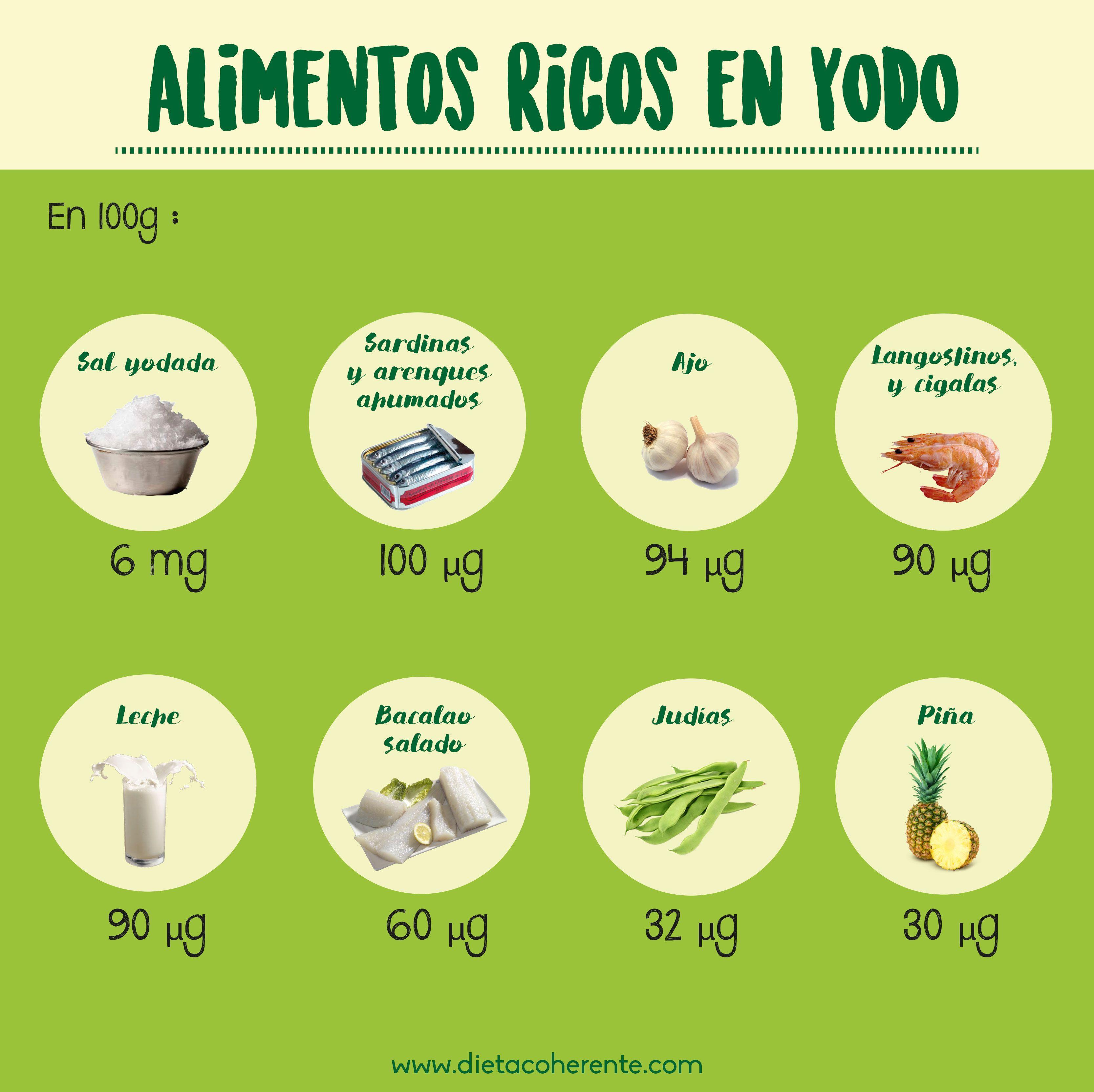Alimentos ricos en yodo infograf as pinterest - Alimentos ricos en gluten ...