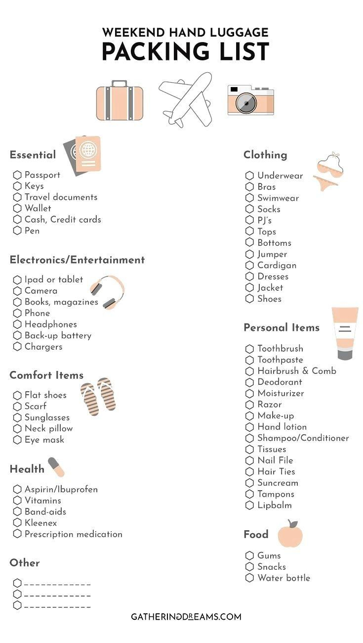 Weekend hand luggage packing list -