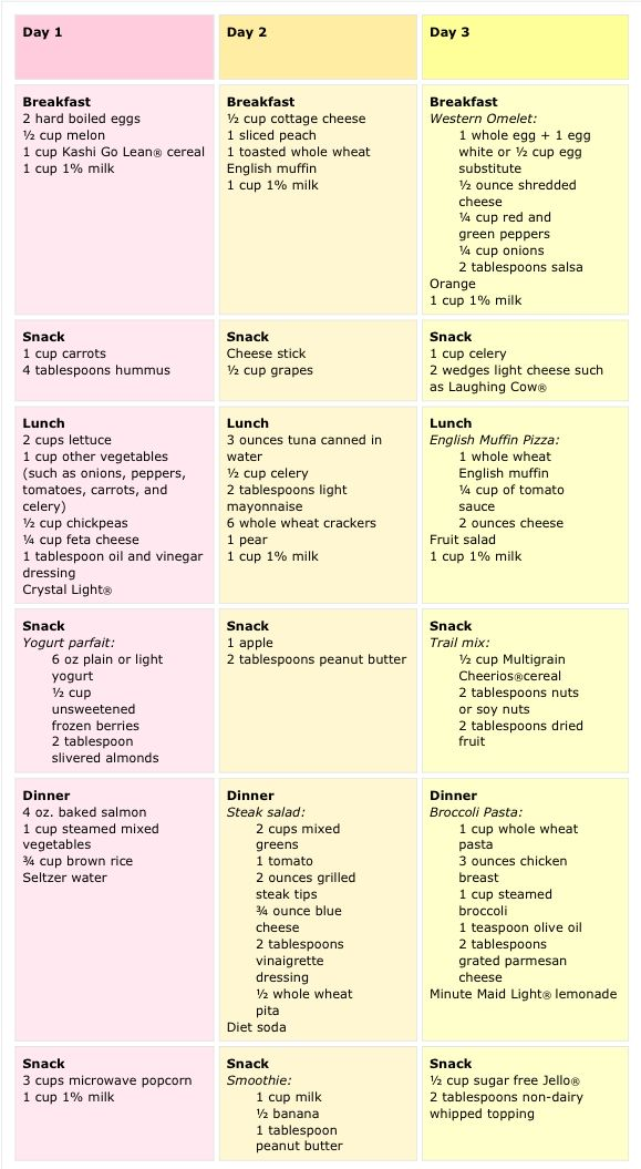 Meal plan ideas. | meal plan | dietas para diabéticos, recetas.