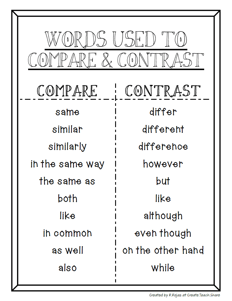 Worksheets Compare And Contrast Reading Worksheets words used to compare and contrast google drive teaching core words