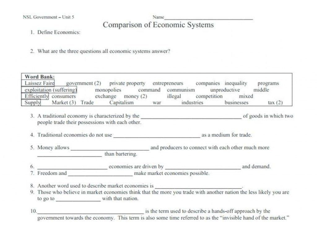 5th Grade Economics Worksheet Economic Terms Worksheet In 2020 Economics School Worksheets Economics Lessons