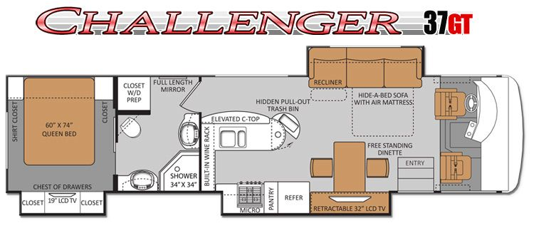 Thor Challenger 38 Foot Luxury Class A Motorhomes With Island Bar Kitchen Fifth Wheel Style Living Area RV