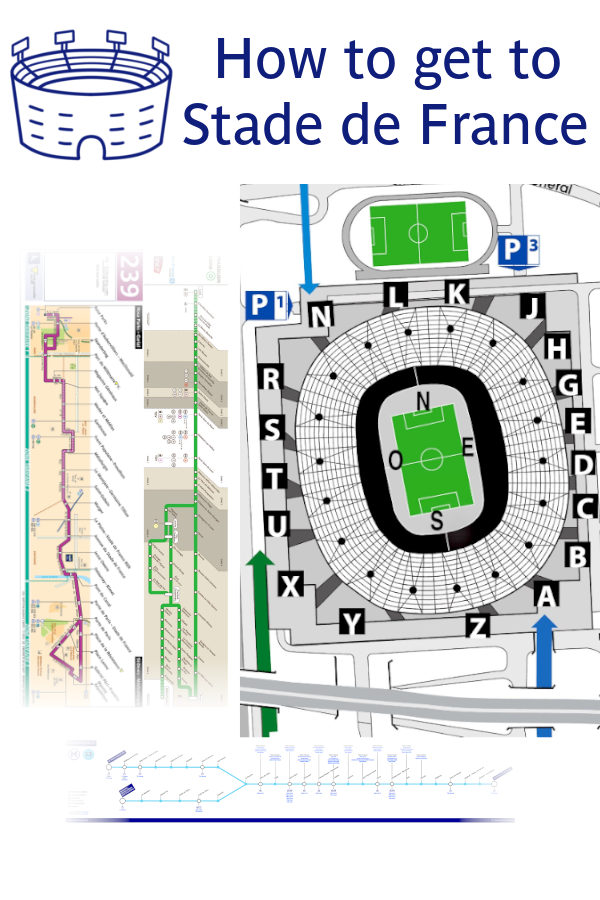 How to get to Stade de France in 2020 France, Paris, How