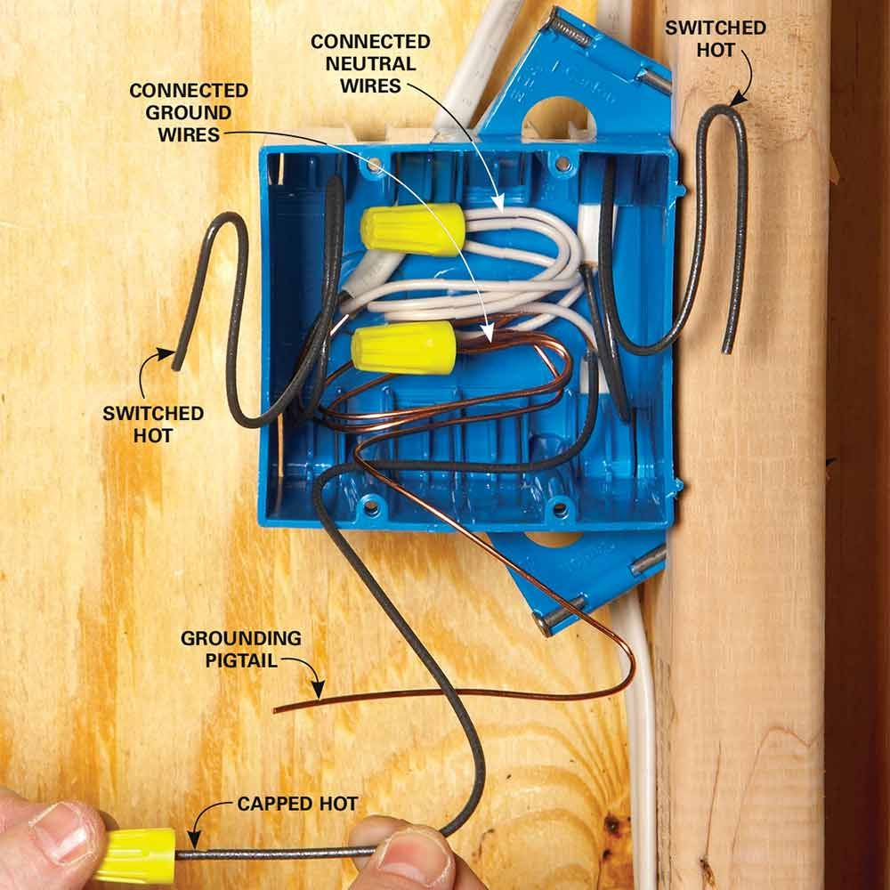 9 tips for easier home electrical wiring electrical wiring Home Wiring Receptacle wiring outlets and switches the safe and easy way play it smart and stay safe when wiring outlets and switches pointers from the family handyman mobile home receptacle wiring