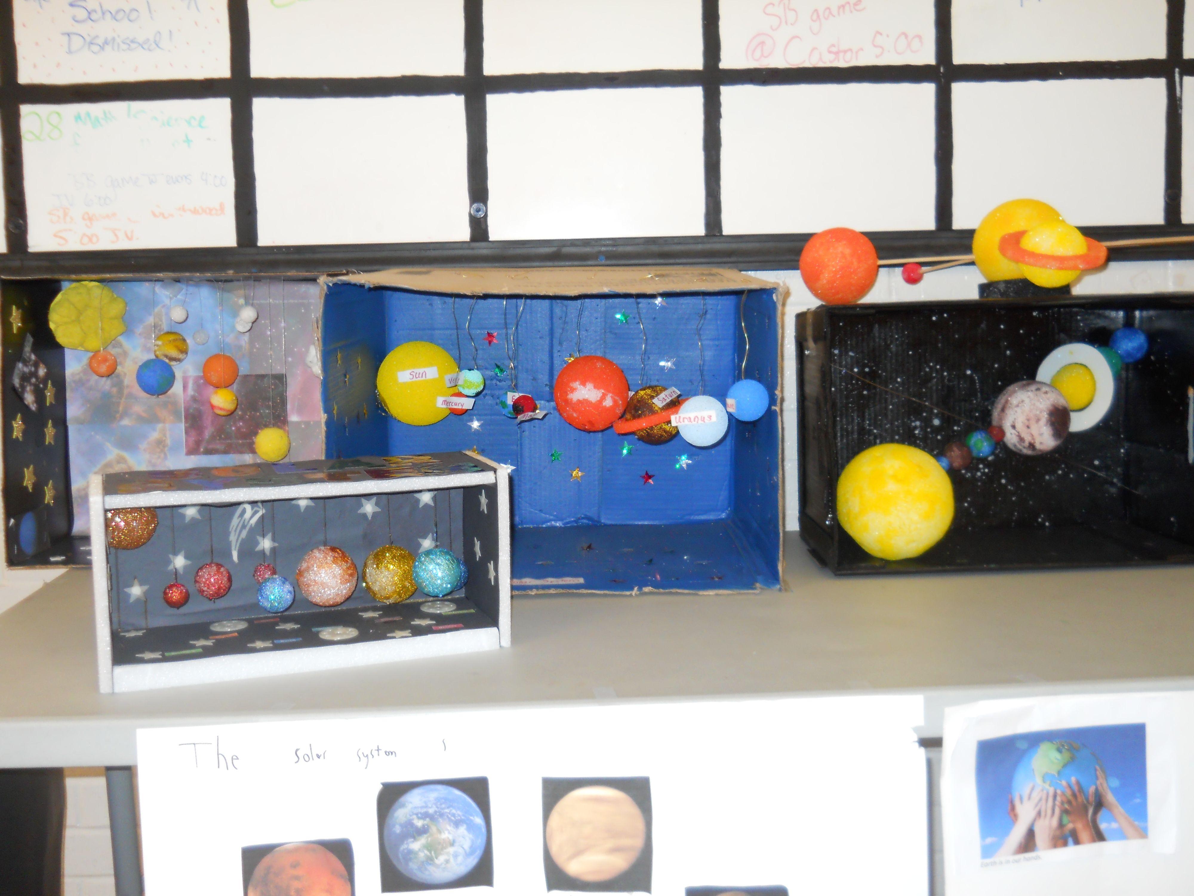 3rd Grade Solar System Project