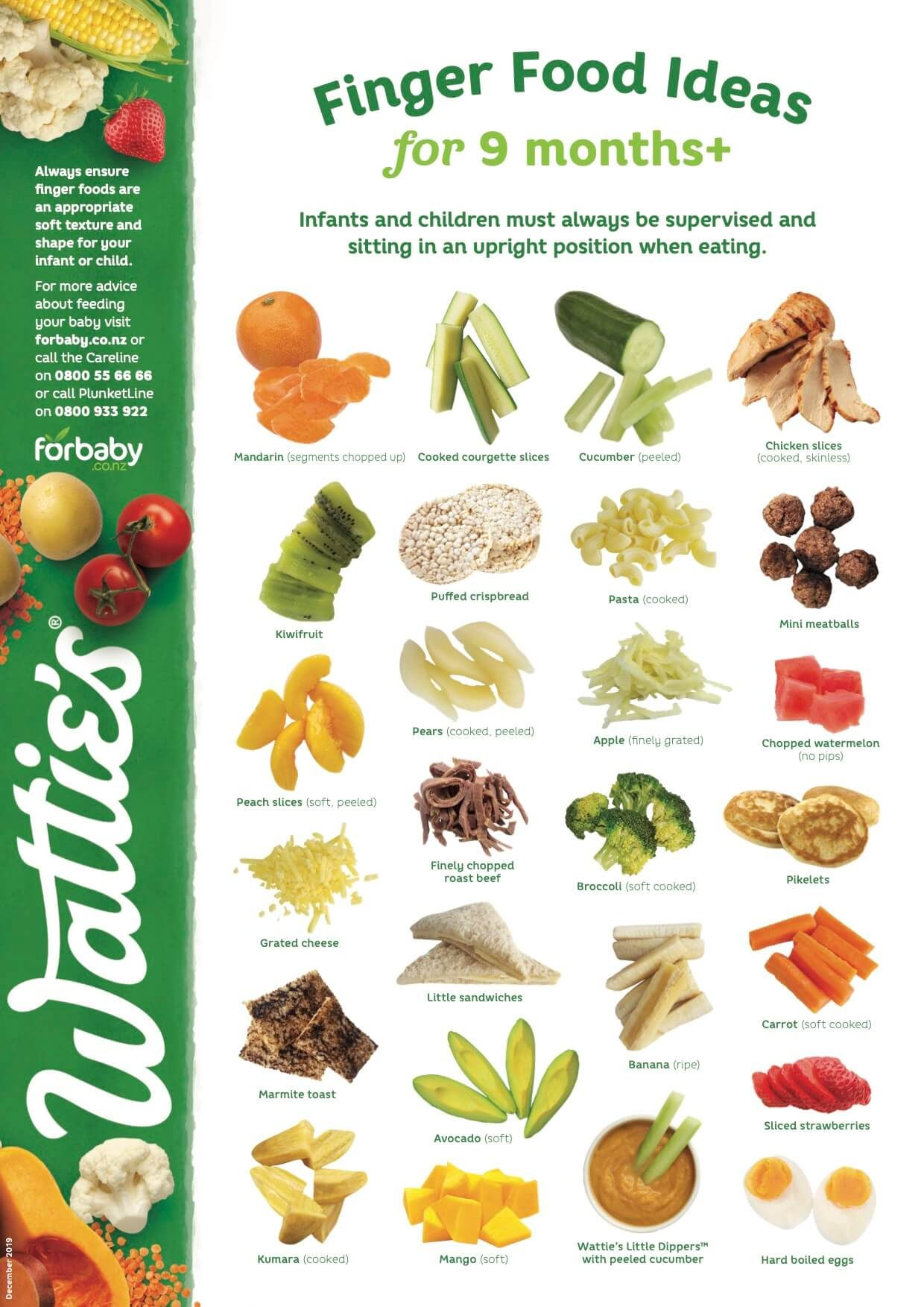 Finger Food Ideas for 9 months in 2020 Baby food