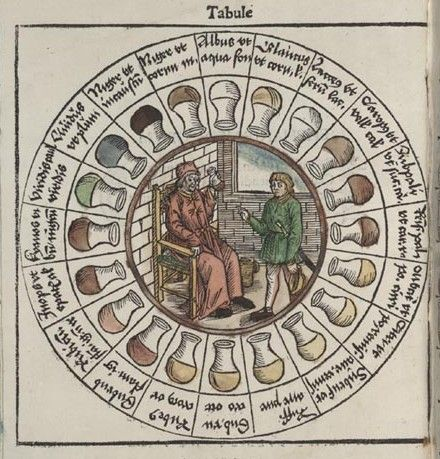 Is There A Doctor In The Castle Medievalists Net Medieval Medicine Medieval History