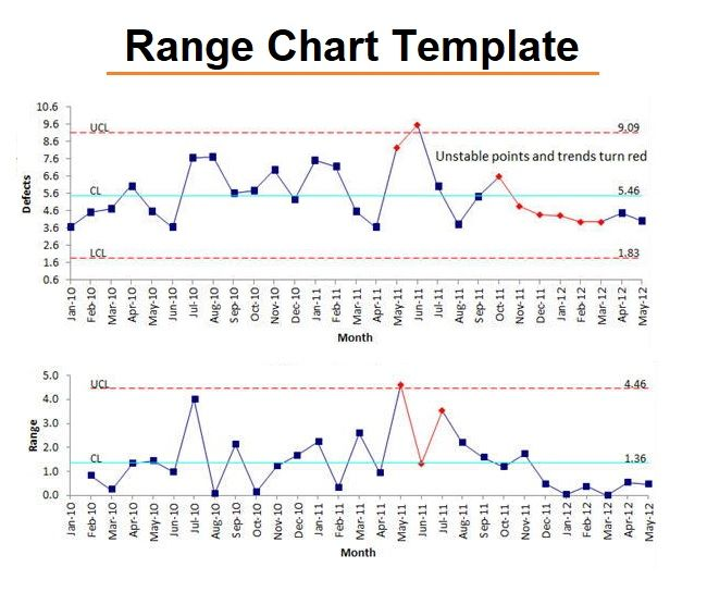 2+ Range Chart Templates Free Printable Word, Excel  PDF - printable spreadsheet template