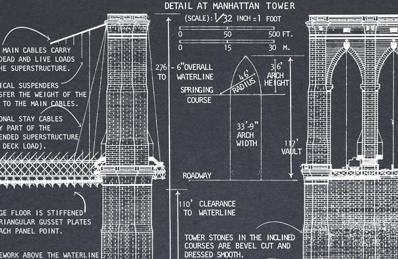 Brooklyn bridge blueprint detail engineering pinterest brooklyn bridge blueprint detail malvernweather Image collections