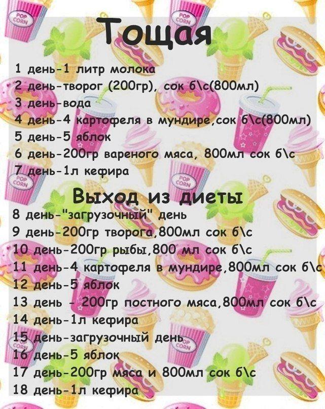 тощая диета | Вкусняшки Упражняшки | Pinterest