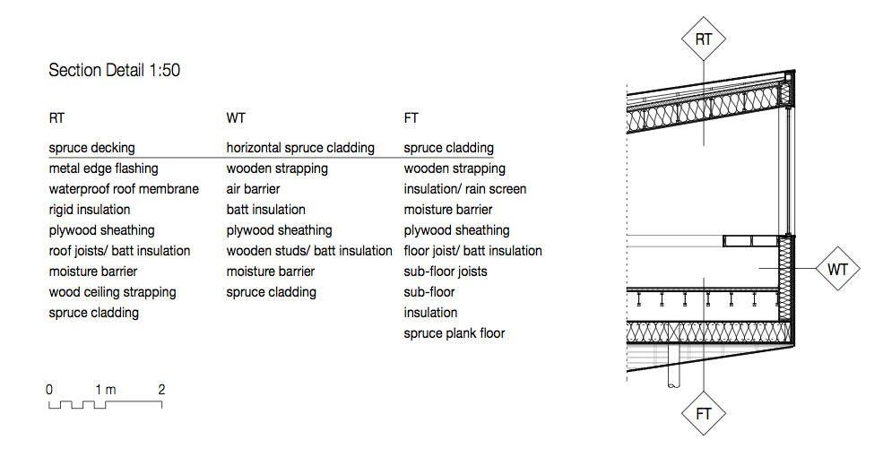 Bridge Studio Saunders Architecture Rigid Insulation Membrane Roof Batt Insulation