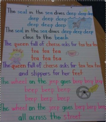 Pin by Mariel Taylor on Classroom Long e | First grade phonics