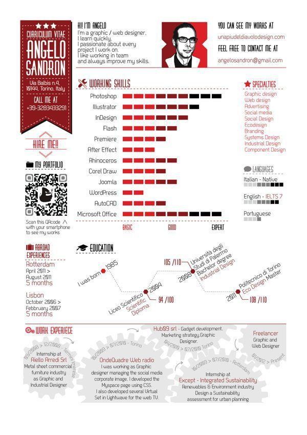 Resume  Examples of Creative Graphic Design Resumes Infographics - resume examples 2012