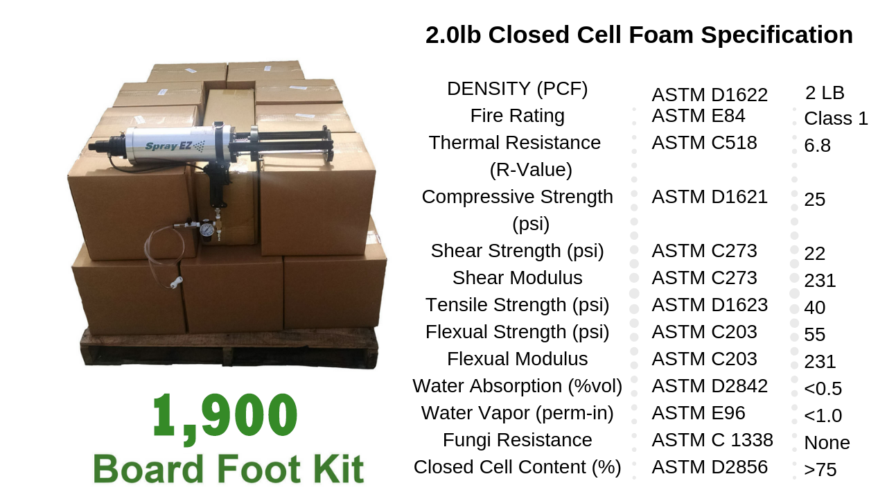 2lb Closed Cell Foam In 2020 Closed Cell Foam Foam Spray Foam Insulation