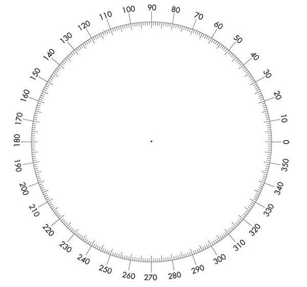 Percent Circle Template  Kiddo Shelter  Math Worksheets For Kids