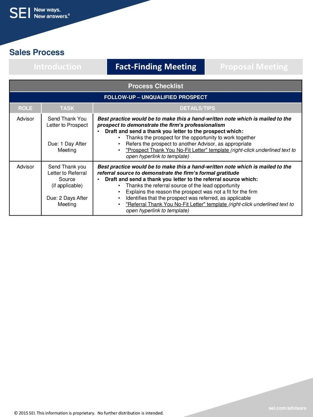 Prospect Meeting Agenda Template Introduction Fact Finding Meeting Proposal Meeting Ppt Agenda Template Meeting Agenda Template Meeting Agenda