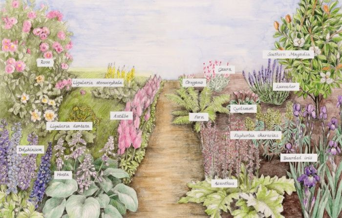 from deluge to drought gardening without with 54 Without Planning In A Beautiful Gardening id=29560