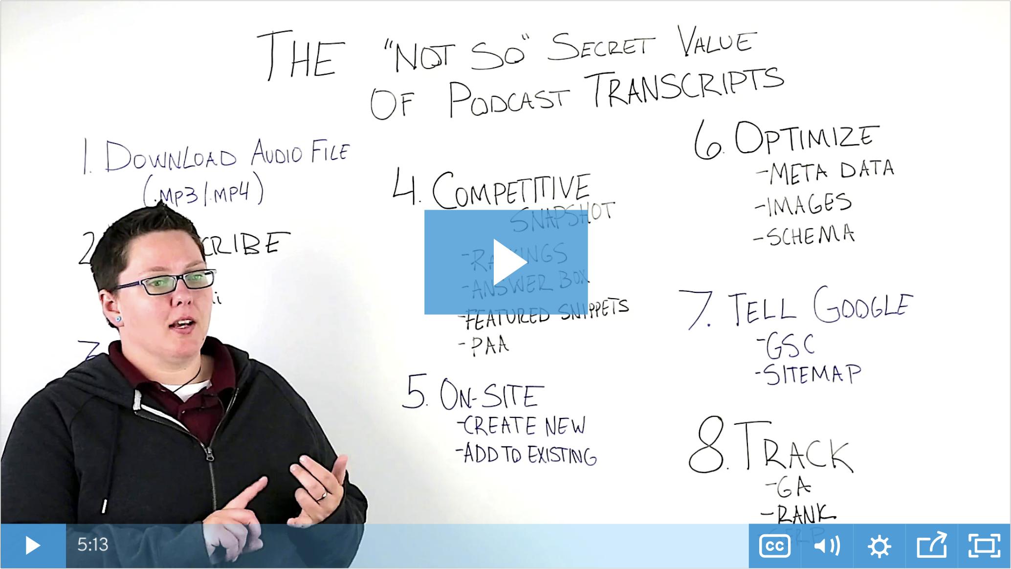 The NotSoSecret Value of Podcast Transcripts