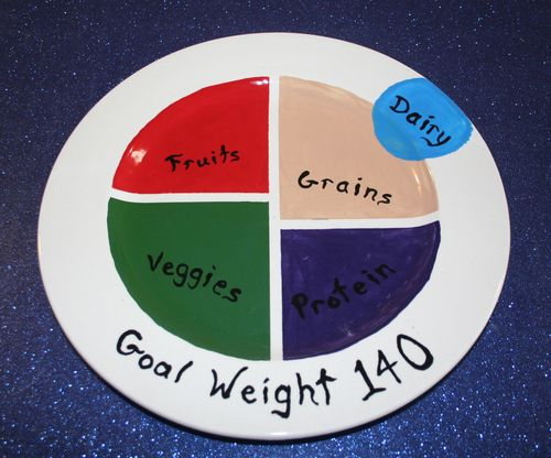 Need a reminder of your weight goal while you eat?