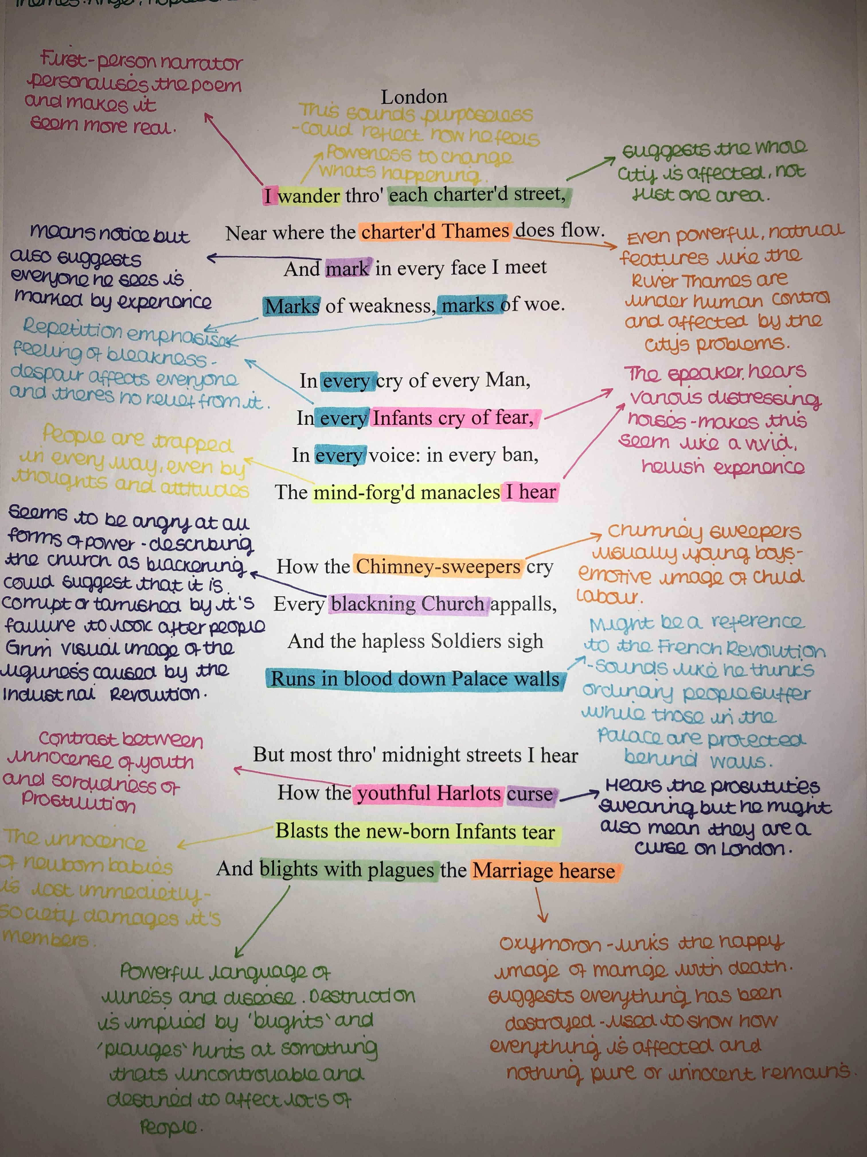 Power And Conflict Poetry London Poem Annotated Gcse