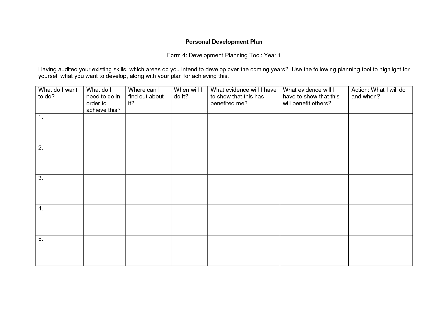 Personal Development Plan Templates
