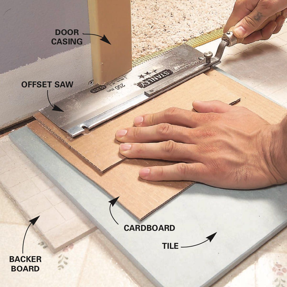 How To Install Ceramic Tile Floor In The Bathroom In 2020