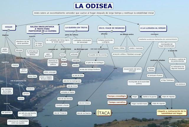 Infografías Sobre La Odisea Paperblog La Odisea Odisea Resumen Mapa Conseptual