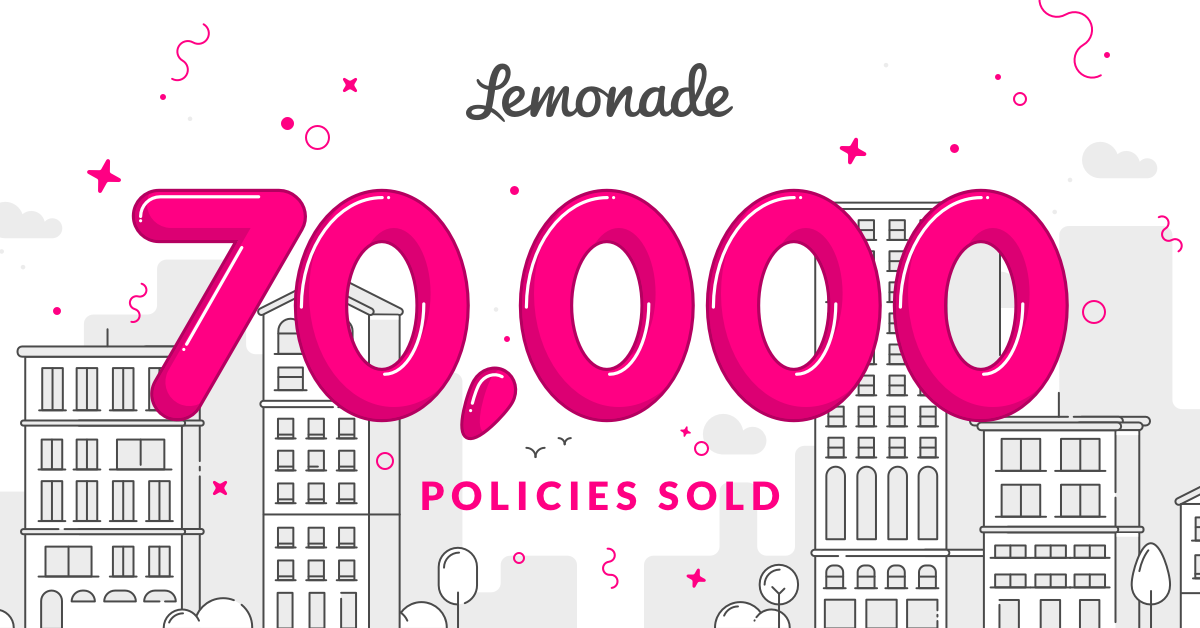 The Thanksgiving 2017 Transparency Chronicle Lemonade Lemonadeinc Lemonadeinsurance Rentersinsurance With Images Renters Insurance Lemonade Home Insurance