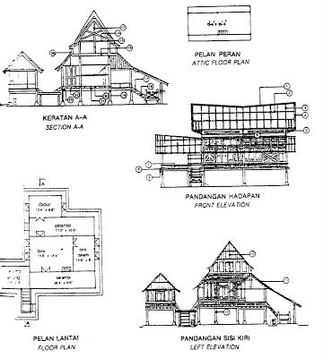 Rumah Bumbung Panjang Negeri Sembilan Jpg 360 400 Traditional House Thai House House Roof