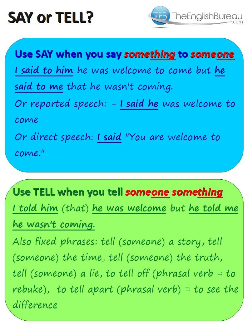 Say and tell have a very similar meaning; to communicate something verbally with someone. However, we use them differently.