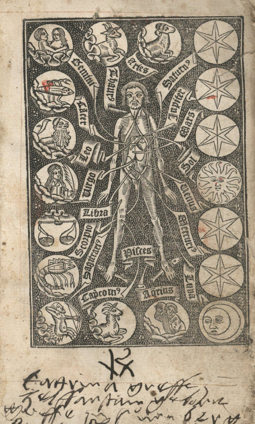 Catholic Church Book Of Hours Zodiac Man 1547 With Images