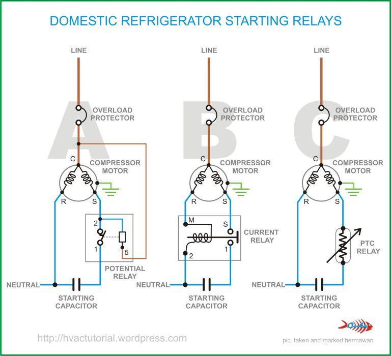 Domestic Refrigerator Starting Relays Elektrotehnika Elektronika Okonnyj Kondicioner