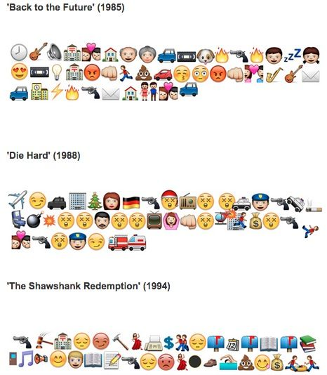 Now That Tweeting Has Made E Mails Obsolete Perhaps Emojis Can Make Moviegoing A Thing Of The Past For Those Non Japanoph Entertaining Cultural Studies Emoji