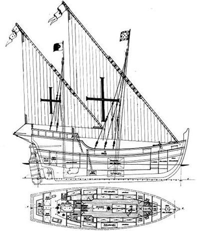 Caravel Blueprints A Two Masted Design Commonly Used By The
