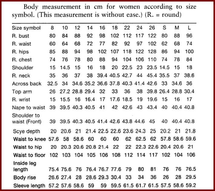women body measurements
