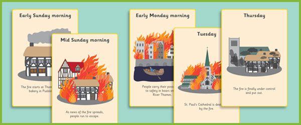 Great Fire Of London Timeline Ks1 School Pinterest School
