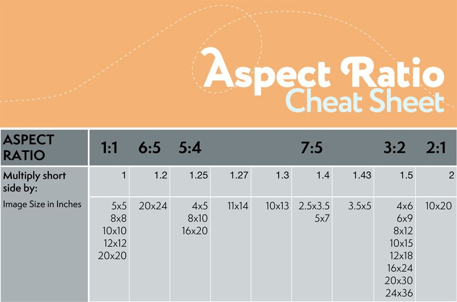 Aspect, Ratio and Cropping