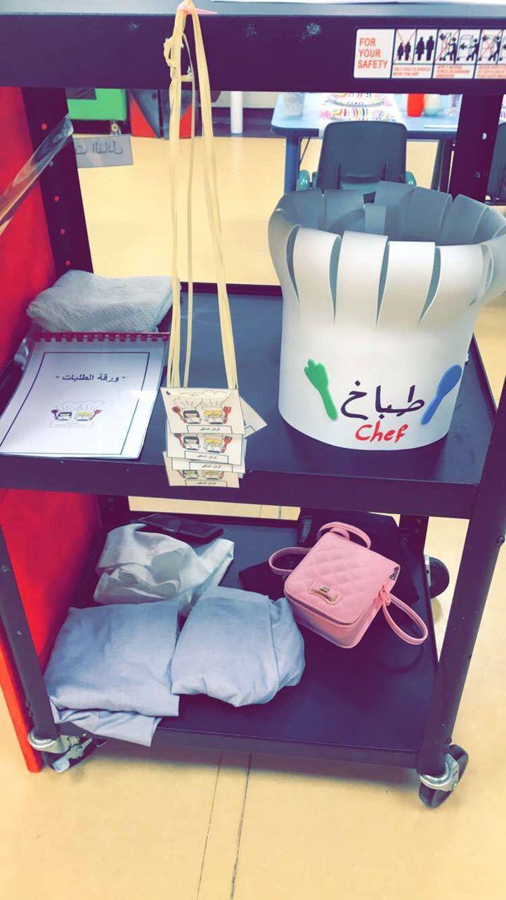 مدخل الركن المتغير مهنة الطباخ توجد على الطاولة قبعة الطباخ بطاقات الدخول ملابس للاطفال دفتر الطلبات Moon For Kids Kids Party Kids