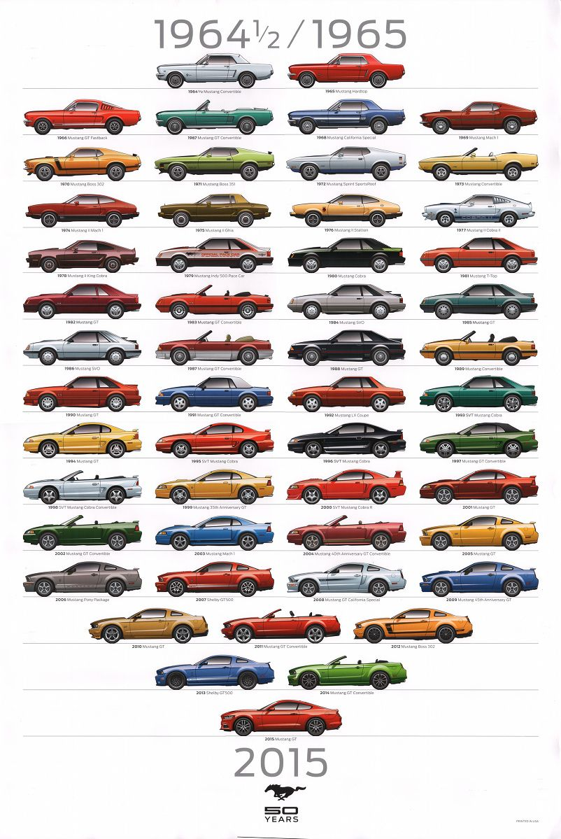 Ford Mustang model body year chart differences