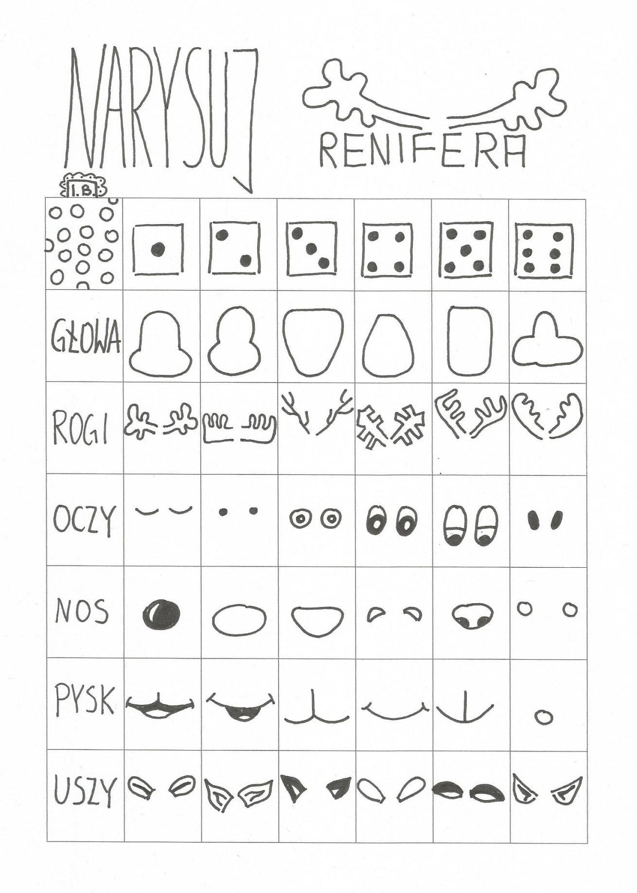 Narysuj Renifera Rzeczy Do Narysowania Planery I Kolorowanki