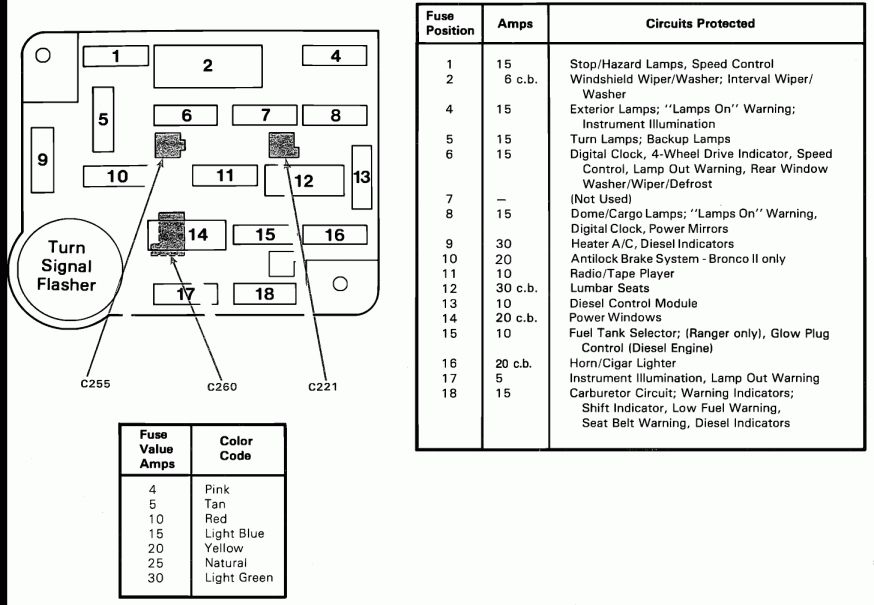 1990 Chevy Truck Fuse Box Diagram And Buick Century Fuse Box Diagram Wiring Diagrams Fuses Chevy Trucks Electrical Diagram
