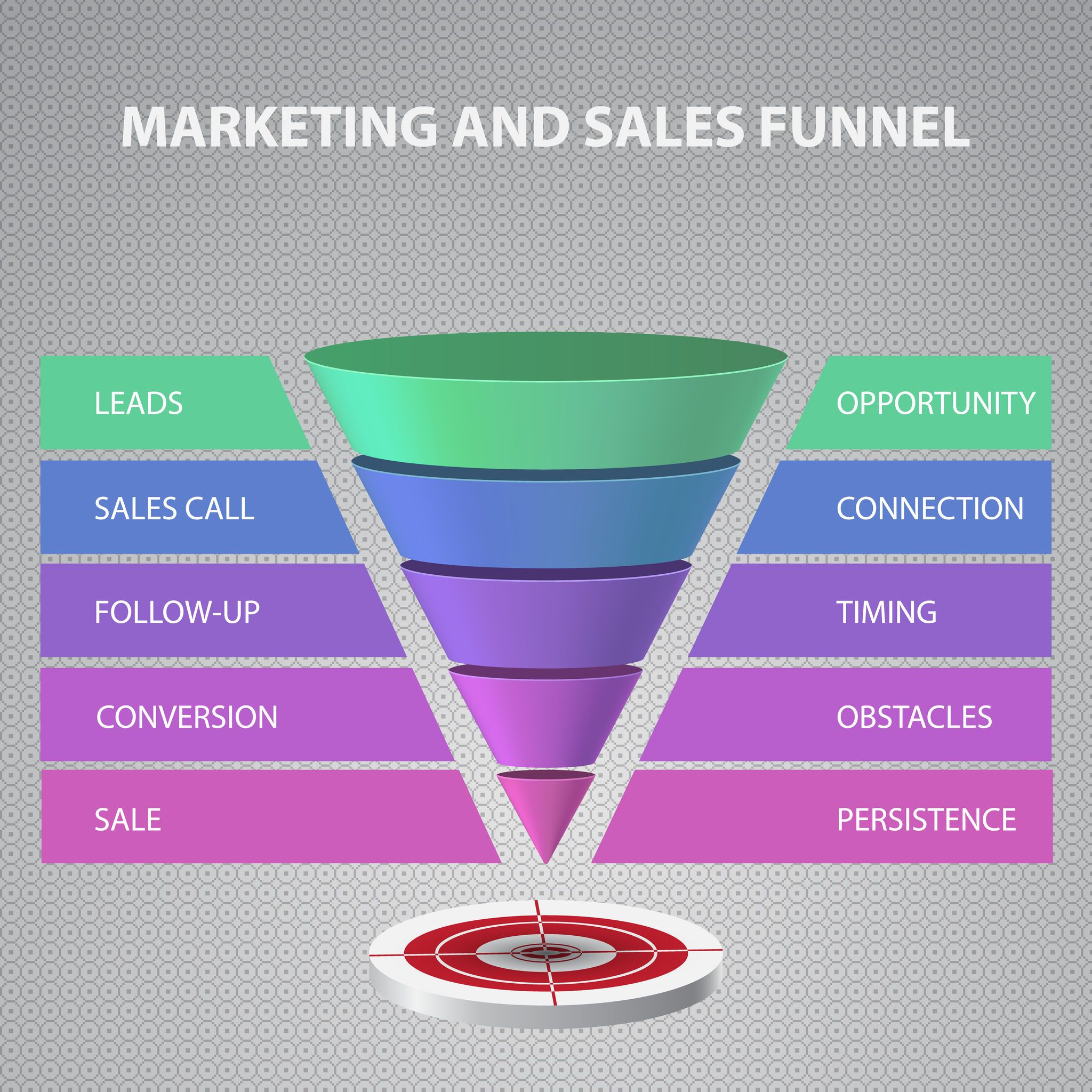 Learn to create marketing funnel for your business growth ...