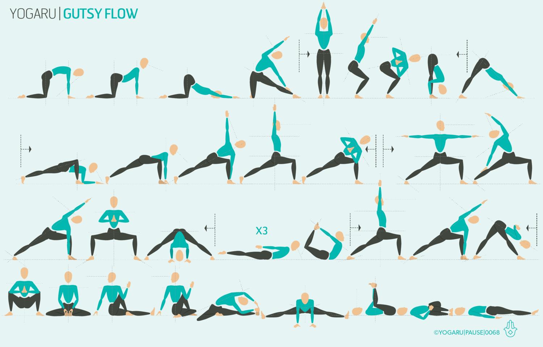 Комплекс универсальной йоги в картинках
