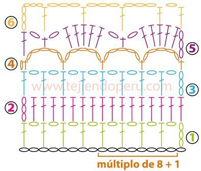 Cómo tejer un punto fantasía a crochet con conchitas y arcos