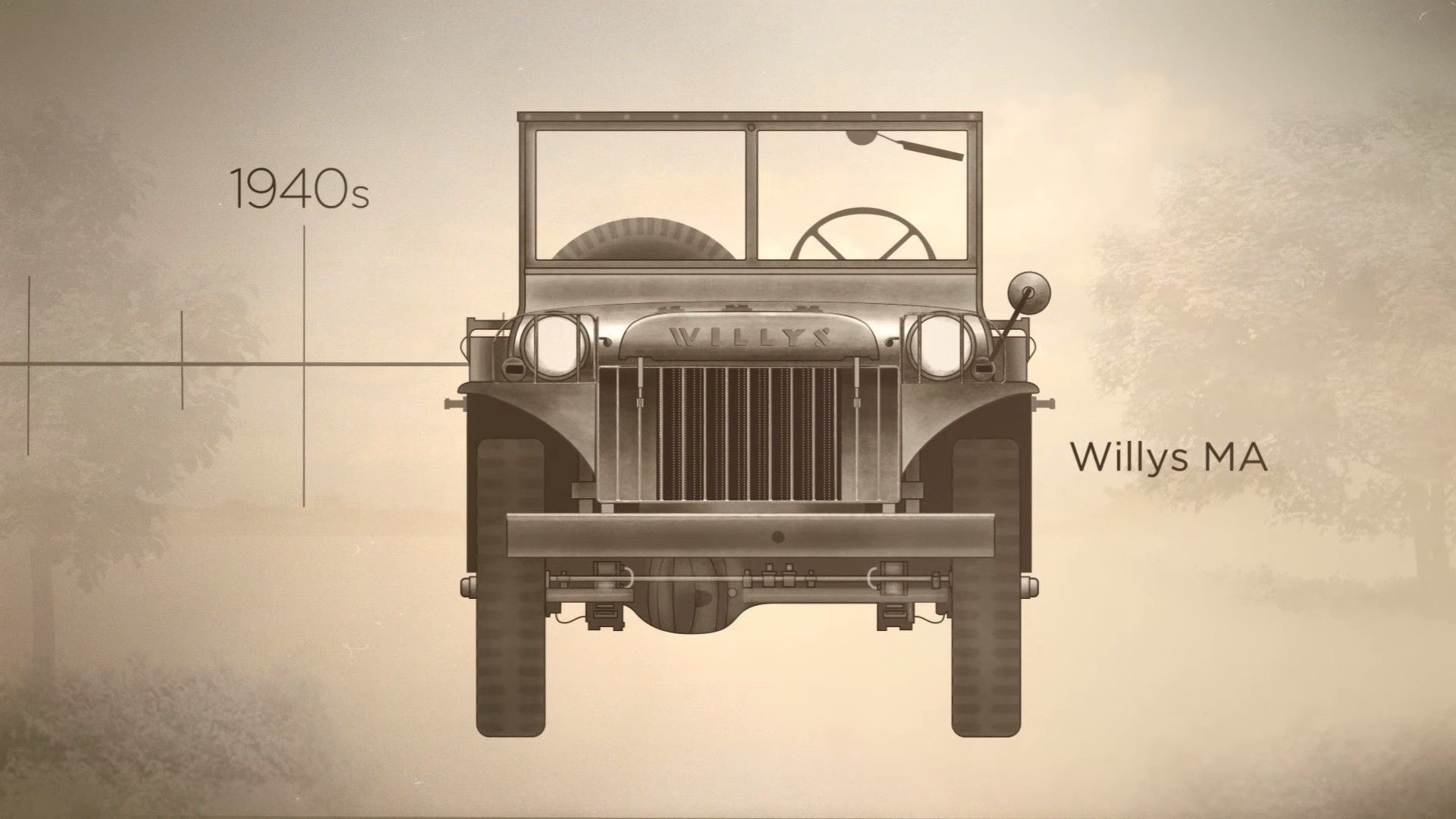 Short Clip Shows Jeep S Evolution From The 1941 Willys Ma To The