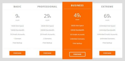 Light Pricing Tables 3 Theme