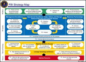 FBI Strategy Map Httpwwwfbigovaboutusstrategymanagement - Us strategic map