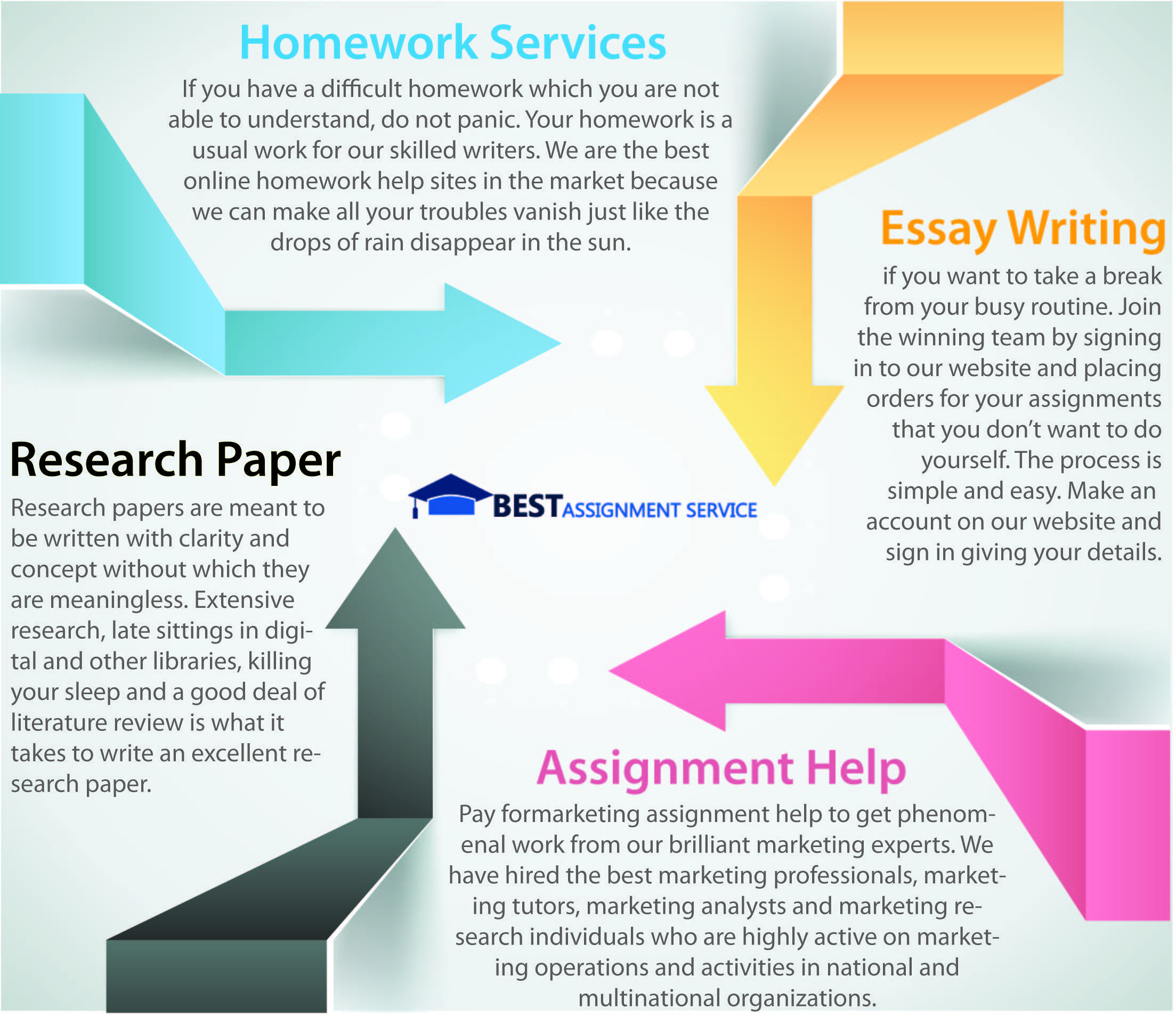 websites that make reseach papers and essays Learn about apa and mla outline format, research paper outline sample, download free outline template.